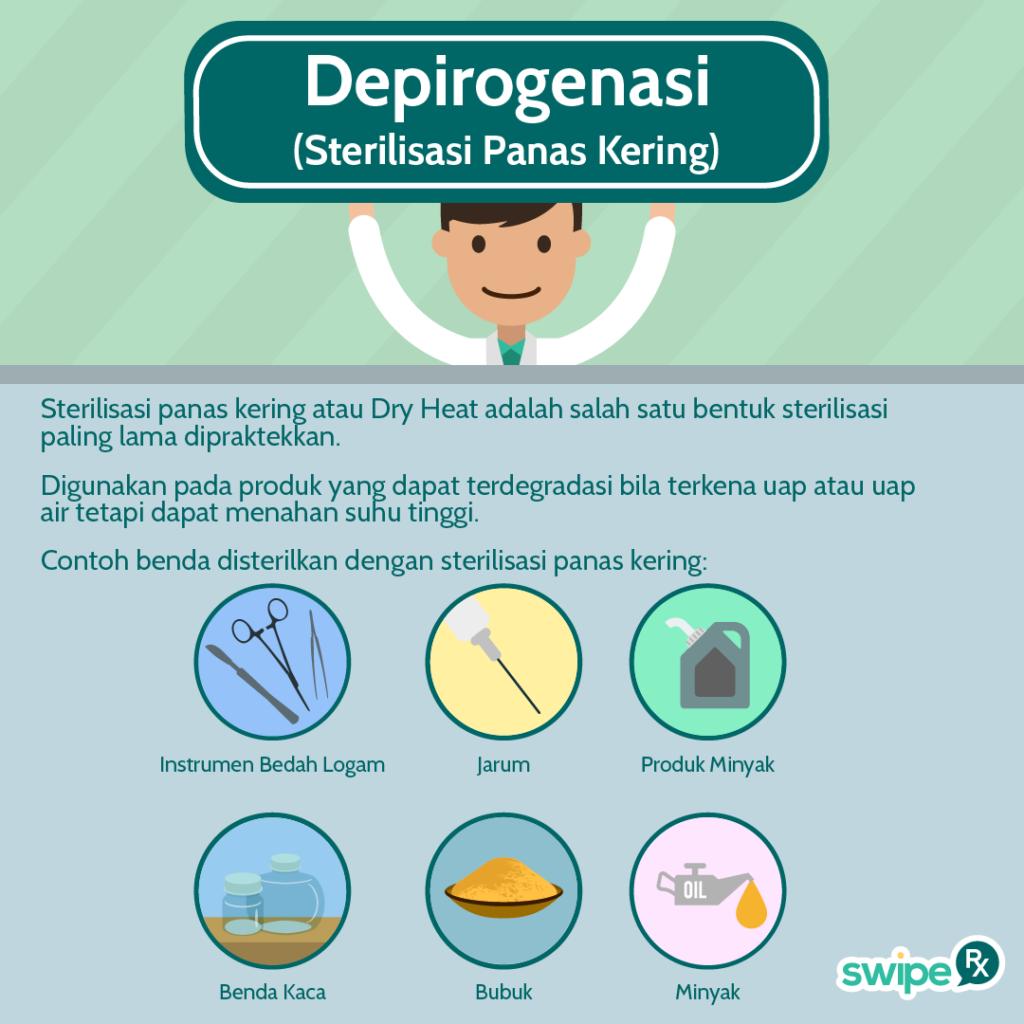 Cara sterilisasi alat laboratorium,apa perbedaan sterilisasi dan