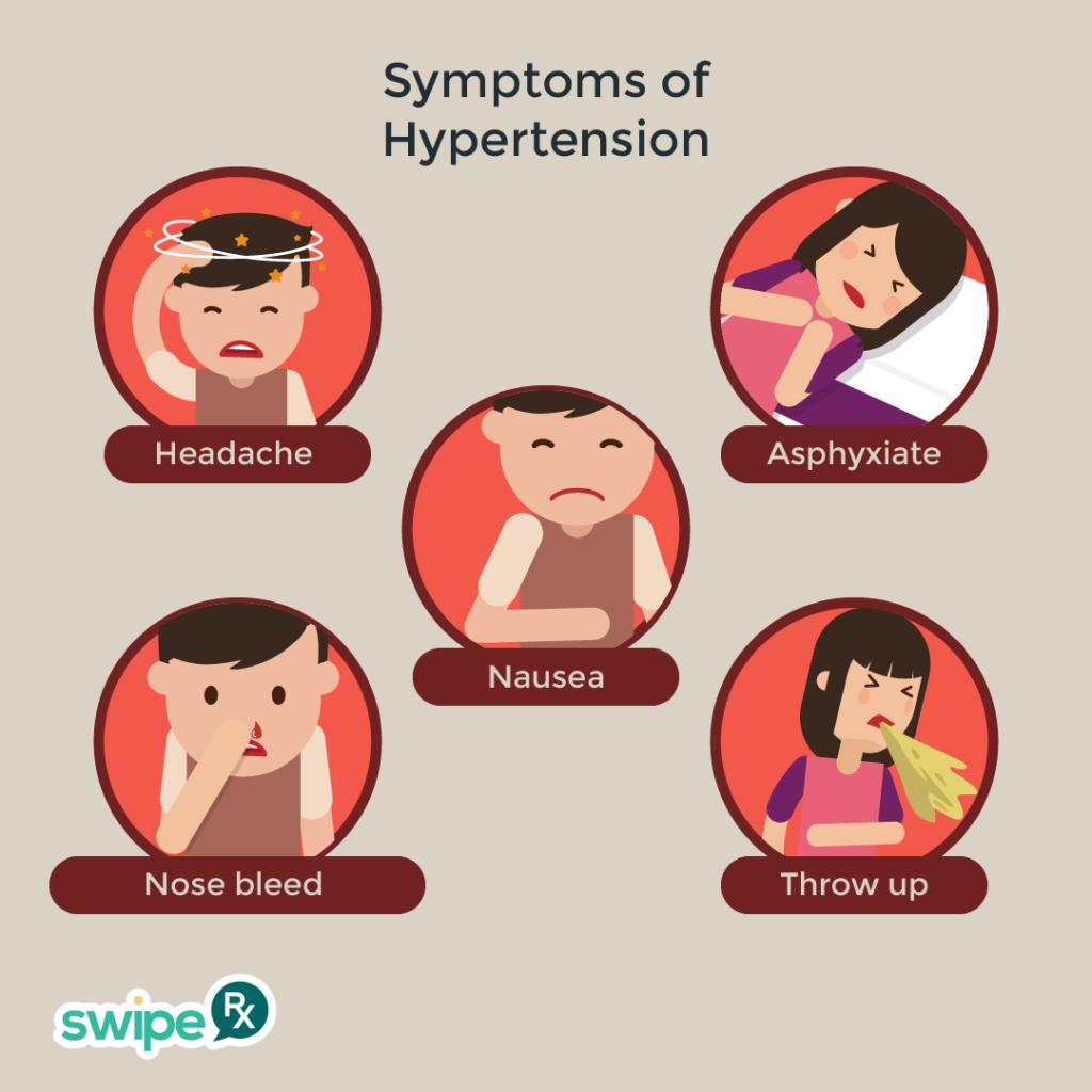symptoms-of-hypertension-swiperx